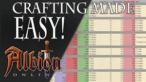 Online Spreadsheet Free Crafting Made Easy Albion Online Spreadsheet Youtube