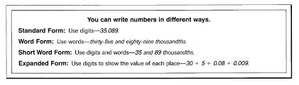 Place Value To Hundred Thousands Worksheets Worksheet Standard Form Math Laurelmacy Worksheets For