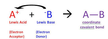 lewis concept of acids and bases chemistry libretexts