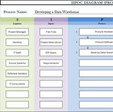 Process Map Template Excel Sipoc Diagram Process Map