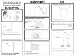 igcse physics reflection refraction and tir light ray diagrams