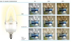 Cree Dimmable Led Light Bulbs by 40 Watt Candelabra Replacement Soft White Candlelight Dimming