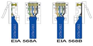 le grand cat 6 cable wiring diagram wiring diagram byblank