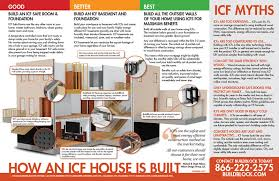 home design building blocks common icf myths misconceptions