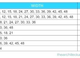average depth of kitchen cabinets average cabinet depth istanbulklimaservisleri club