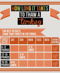 thanksgiving for dummies momcave tv