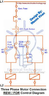 electric motor diagram google search electric cars news and