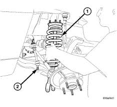 2005 dodge dakota front suspension diagram how to remove front coil shocks dodge ram forum ram