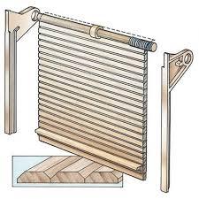 Tambour Doors For Kitchen Cabinets Tambour Door Hardware Kits Select Wood Rockler Woodworking And
