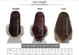 how many packs of hair do you need for crochet braids how many bundles of hair do you really need for a full head weave