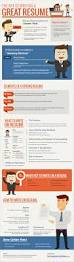 tips for writing a good resume the art of writing a perfect resume featured photo credit sampletemplates via images sampletemplates com