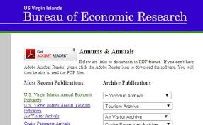 bureau for economic research united states islands bureau of economic research the