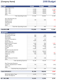 Corporate Budget Template Excel Business Budget Template Budget Template Letter