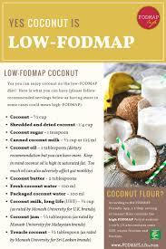 is coconut low fodmap fodmap life
