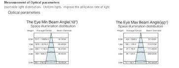 Retractable Ceiling Light 3w 3000k Ce Eyeball Led Retractable Ceiling Light Fixtures With