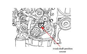 2004 hyundai sonata problems 2004 hyundai code shows crank shaft sensor problem