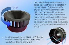 vent tools hvac exhaust fan solar powered roof air circulation