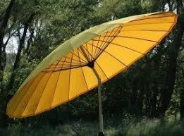 Windproof Patio Umbrella Windproof Patio Umbrella Home Design Ideas And Pictures