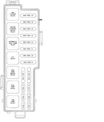 95 jeep fuse box jeep wrangler fuse box diagram auto wiring