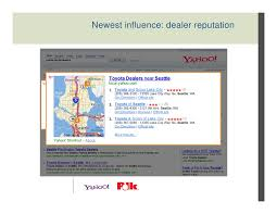 Round Table Prices Yahoo Rl Polk Car Buying Study At J D Power And Associates Automotiv U2026