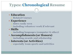 Honors And Activities For Resume
