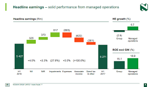 nedbank h1 a tale of two businesses moneyweb