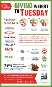best black friday deals for vanning best 25 giving tuesday ideas on pinterest giving tuesday 2016