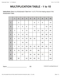 horizontal multiplication math worksheets