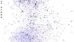 social networks u2013 the scottbot irregular