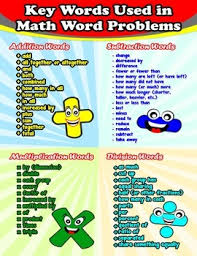 key words used in math word problems anchor chart with cards for