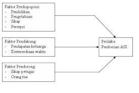 contoh membuat proposal riset kerangka konsep variabel dan hipotesis agenta08 s blog