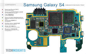 galaxy s schematic u2013 the wiring diagram u2013 readingrat net