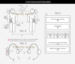 apple home network design 2014 apple invents an advanced wi fi direct capable communications