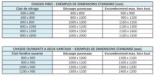 dimension porte chambre dimension fenetre coulissante standard patcha