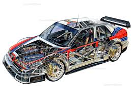 alfa romeo all wheel drive explained awd cars 4x4 vehicles 4wd