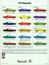 dodge high impact colors 1971 mopar paint colors mopar