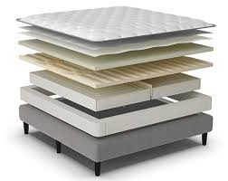 p5 performance series plush pillowtop mattress u0026 bed base sleep