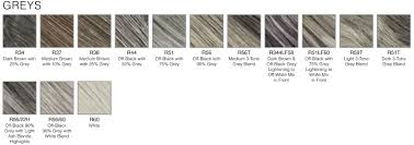 Black Hair Color Chart Color Charts Estetica Wigs Color Chart Wigs Gone Wild