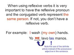 reflexive verbs a verb is reflexive when the and the