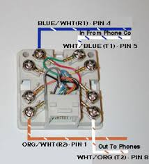 you haven u0027t seen this rj31x jack wiring u0026 use on buzzfeeddowns