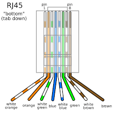 cat 5 wiring diagram wall jack very best 3 for alluring cat5 b