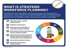 Workforce Planning Template Excel Free The Excel Lent Way To Track Your Human Resources Recruiting