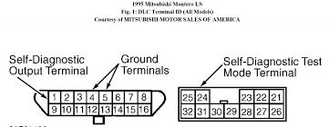 rvr mitsubishi 1999 mitsubishi rvr sports gear 1995 eng 4g63 ext t6ud chassis n23w
