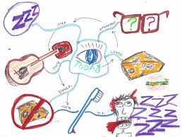 mapping tools advantages and disadvantages of mind mapping tools ekpenso