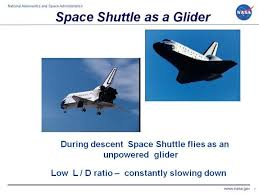 space shuttle flying as a glider