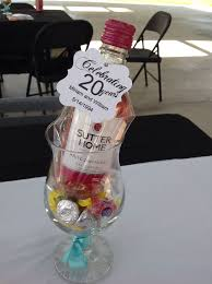 20 year anniversary ideas 20th wedding anniversary ideas trips party favors 20th a