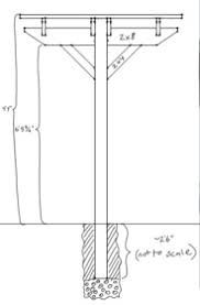 Pergola Post Anchor by Two Post Freestanding Pergola Building U0026 Construction Diy