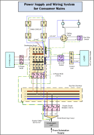 house wiring for beginners with kitchen electrical diagram