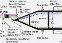 cargo enclosed trailer wiring diagram anonymer info