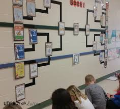 tournament books march madness for classroom primary